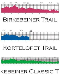 birkie-korte-elevation